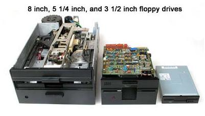 Types of floppy drive