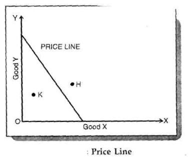 price line ngp bcca 1st year