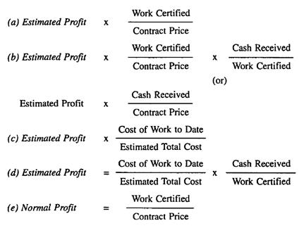 contract costing 003 2nd year bcca