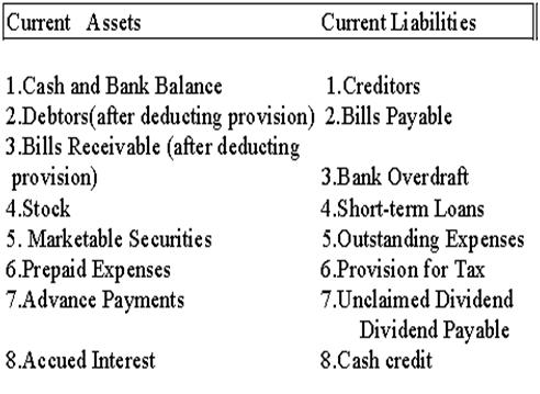 cost accounting current asseta liabilities 2nd year bcca