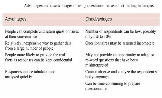 questionnaries adv and disadv